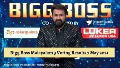 Bigg Boss Malayalam 3 वोटिंग परिणाम 7 मई 2021 | Bigg Boss Malayalam 3 Voting Results 7 May 2021 - NewsWebEra